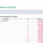 GVBl-NRW